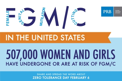 fgmc-unitedstates-share-1.jpg
