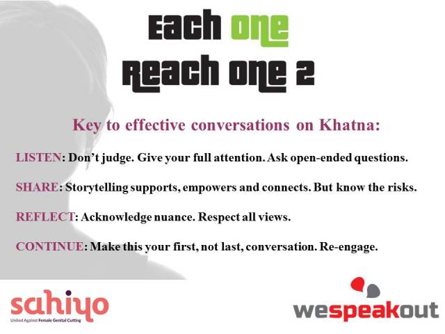 Effective Conversations poster